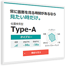 Type-A