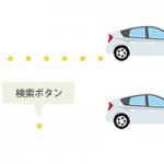 GPS型の違い