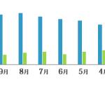 2015GPS利用統計