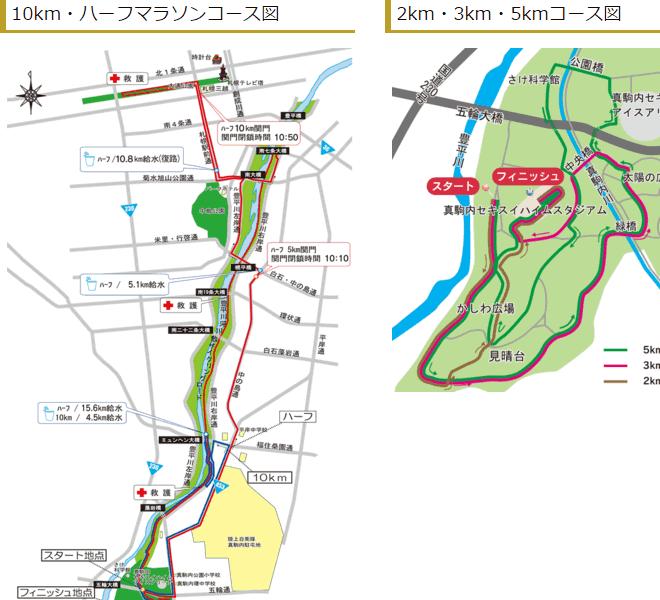 札幌マラソンGPS